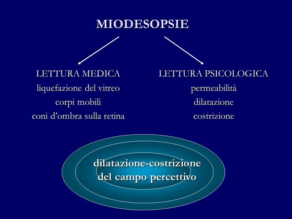 dilatazione-costrizione del campo percettivo