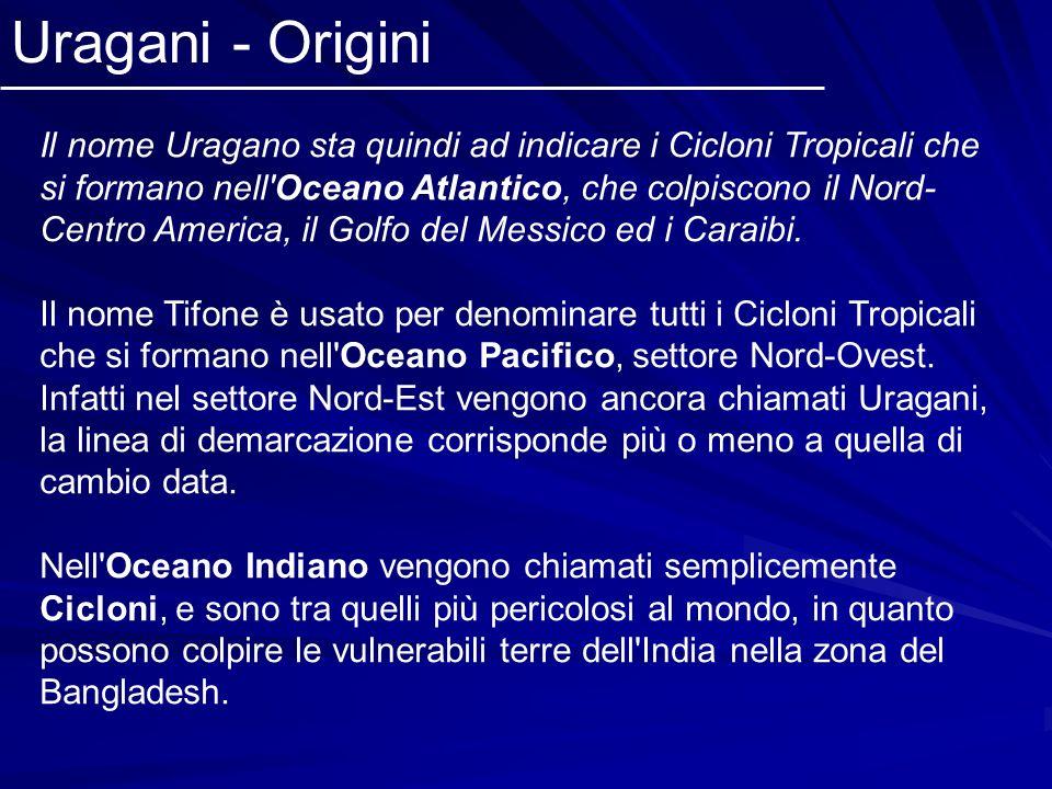 Uragani - Origini