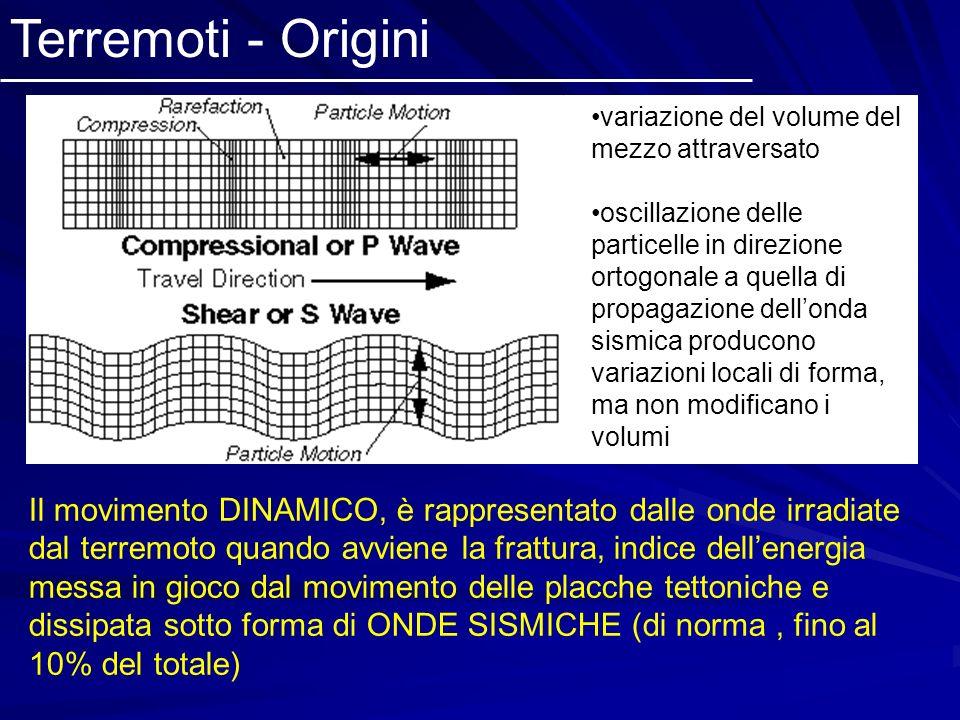 Terremoti - Origini