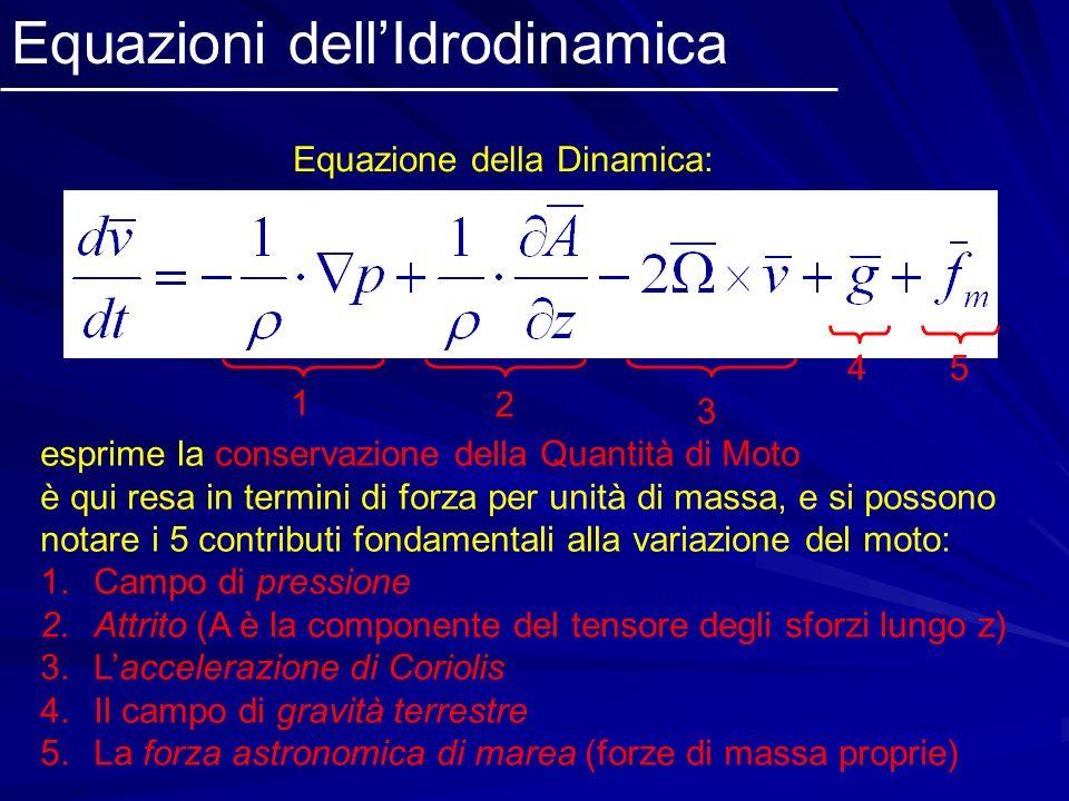 Equazioni dell'Idrodinamica