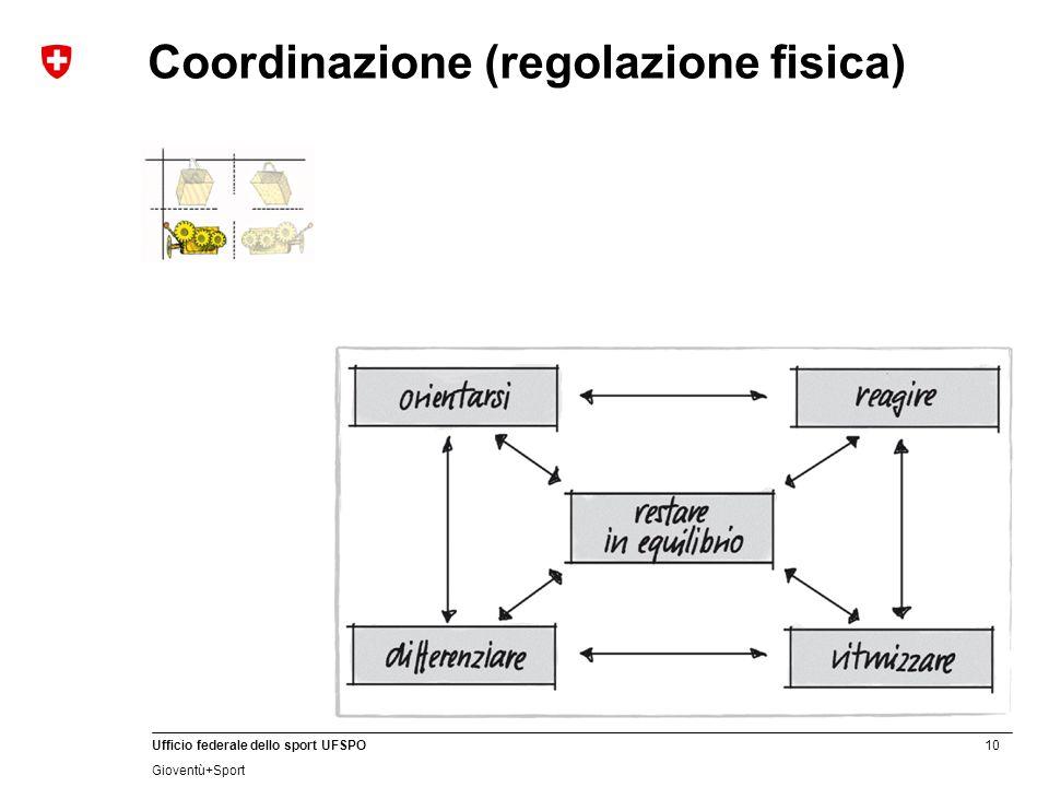 Coordinazione (regolazione fisica)