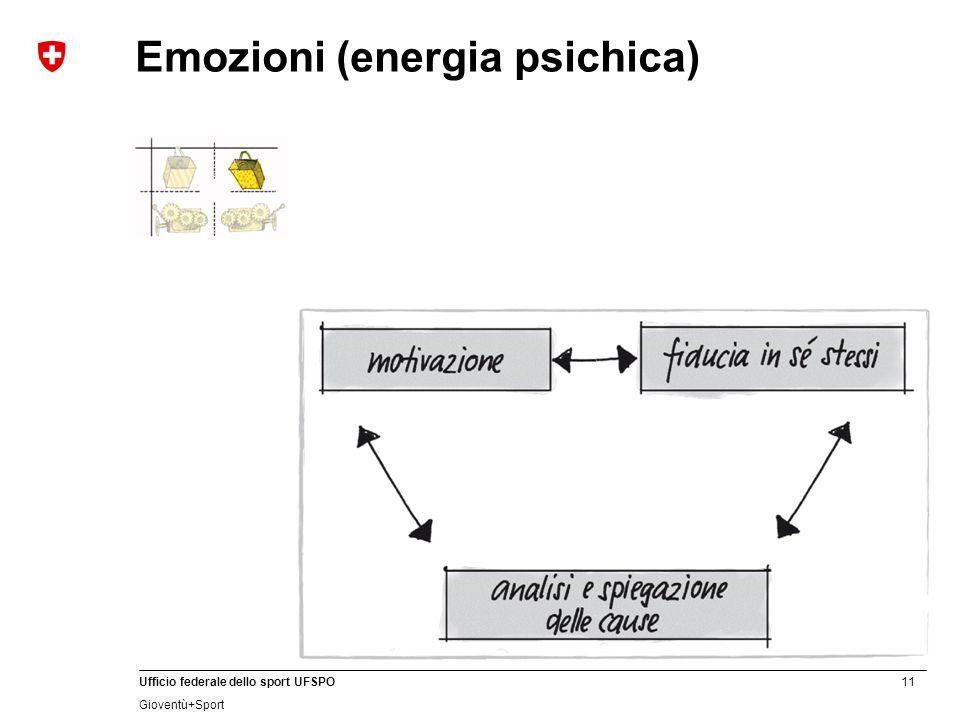Emozioni (energia psichica)