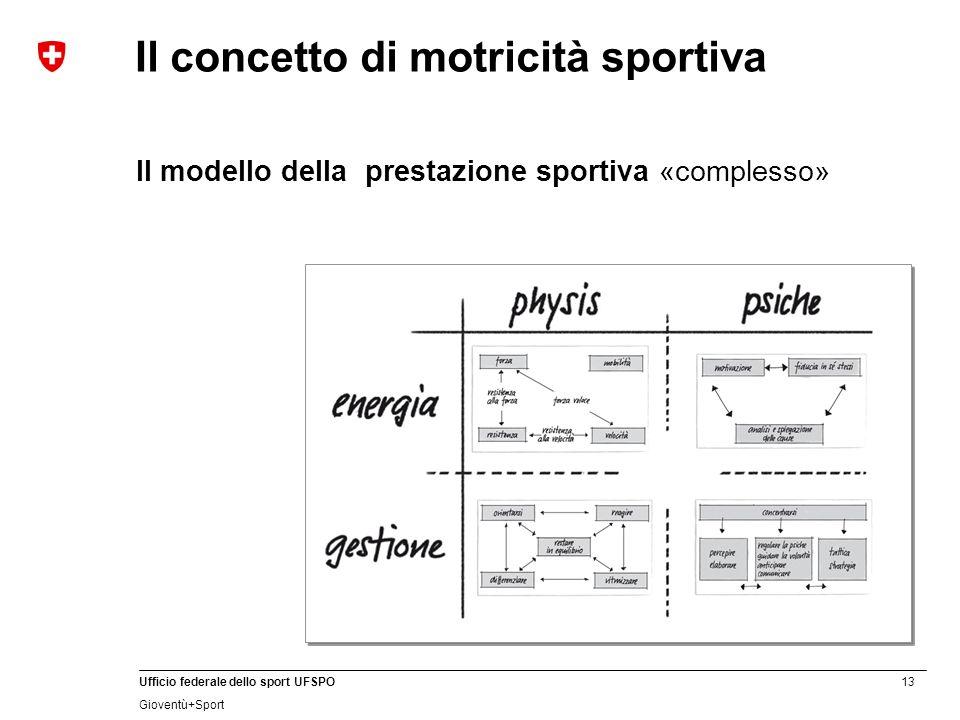 Il concetto di motricità sportiva