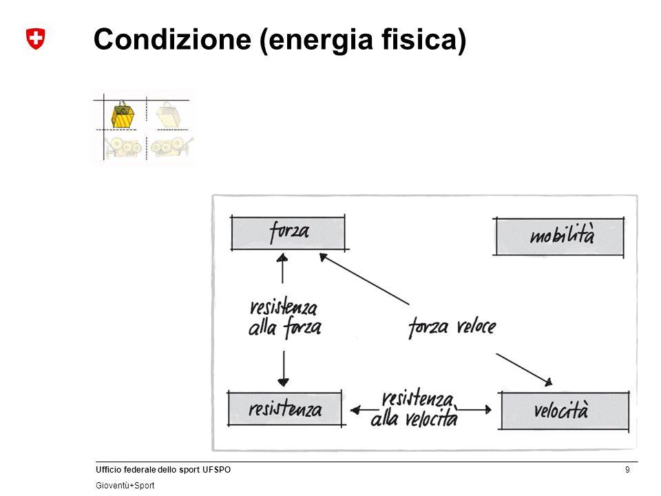 Condizione (energia fisica)