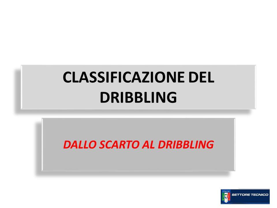 CLASSIFICAZIONE DEL DRIBBLING