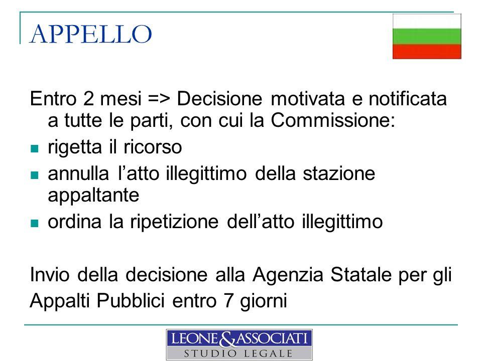 APPELLO Entro 2 mesi => Decisione motivata e notificata a tutte le parti, con cui la Commissione: rigetta il ricorso.