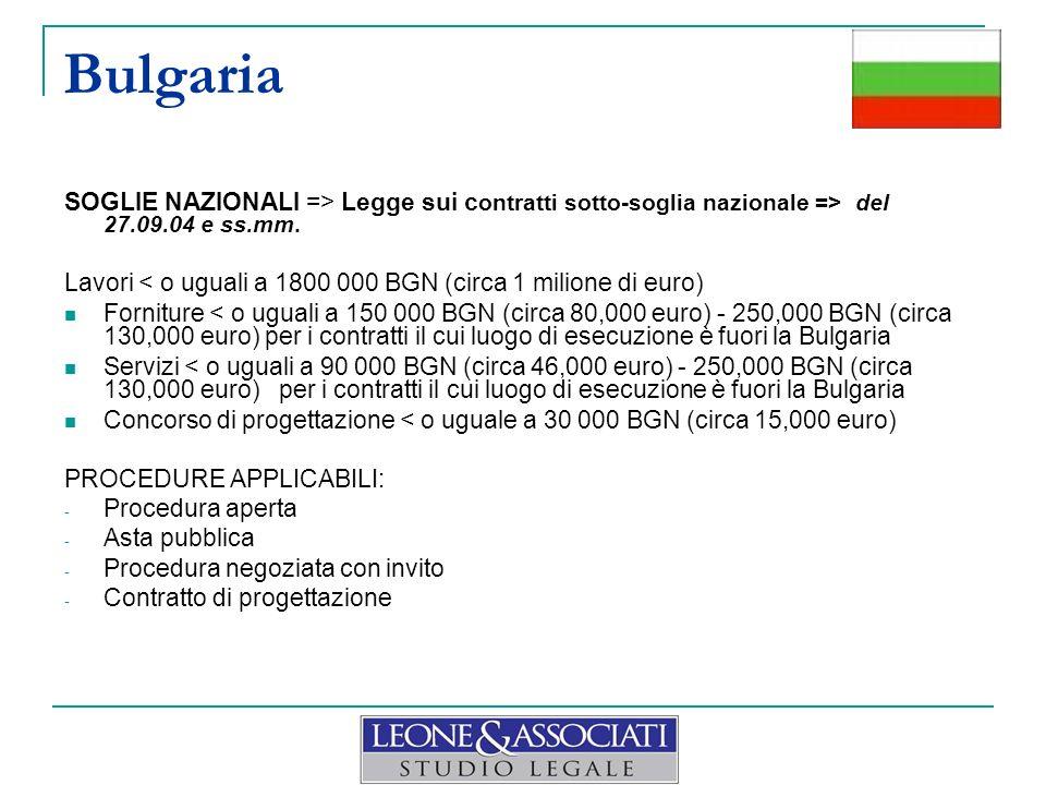 Bulgaria SOGLIE NAZIONALI => Legge sui contratti sotto-soglia nazionale => del 27.09.04 e ss.mm.