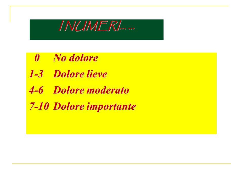 I NUMERI… … 0 No dolore 1-3 Dolore lieve 4-6 Dolore moderato