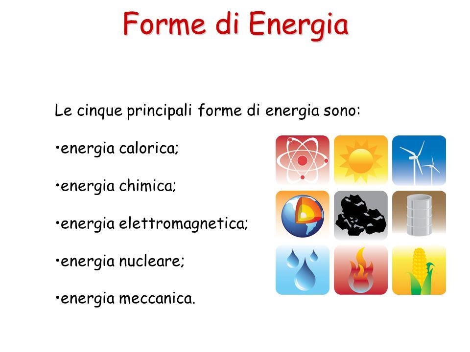 Forme di Energia Le cinque principali forme di energia sono: