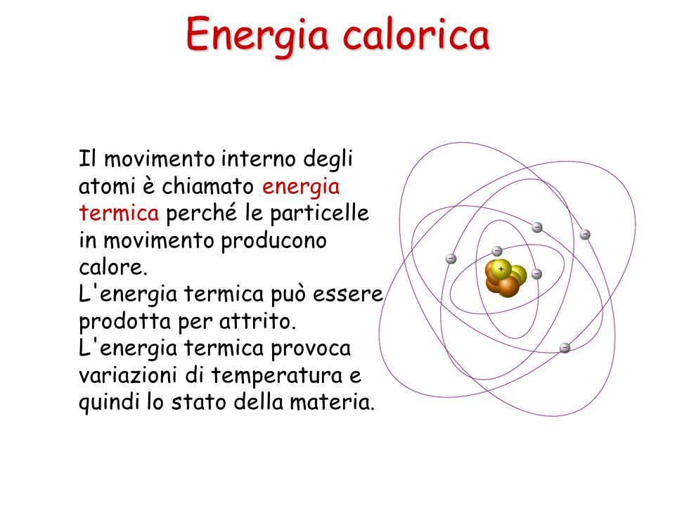 Energia calorica Il movimento interno degli atomi è chiamato energia termica perché le particelle in movimento producono calore.