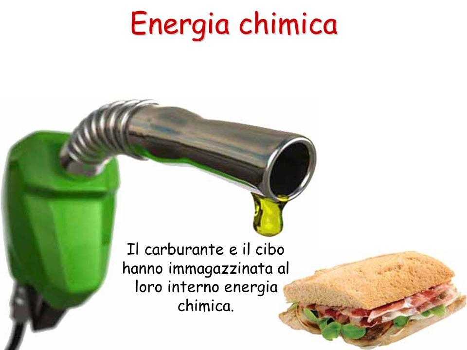 Energia chimica Il carburante e il cibo hanno immagazzinata al loro interno energia chimica.