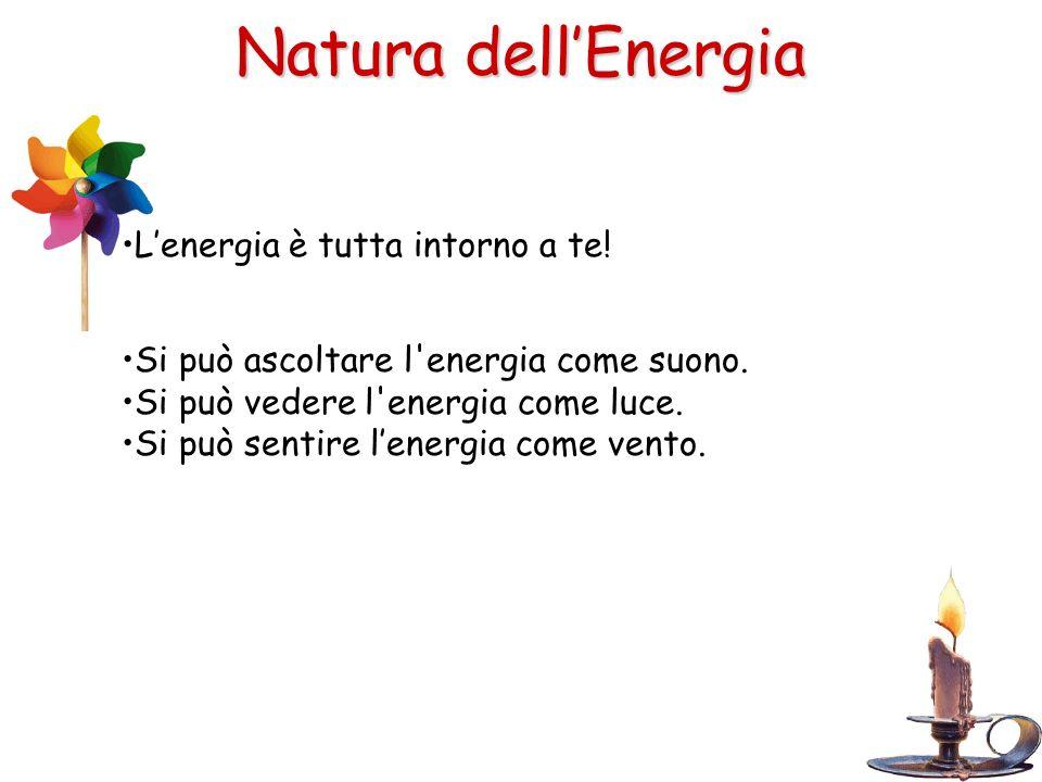 Natura dell'Energia L'energia è tutta intorno a te!