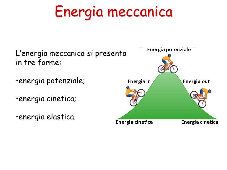Energia meccanica L'energia meccanica si presenta in tre forme: