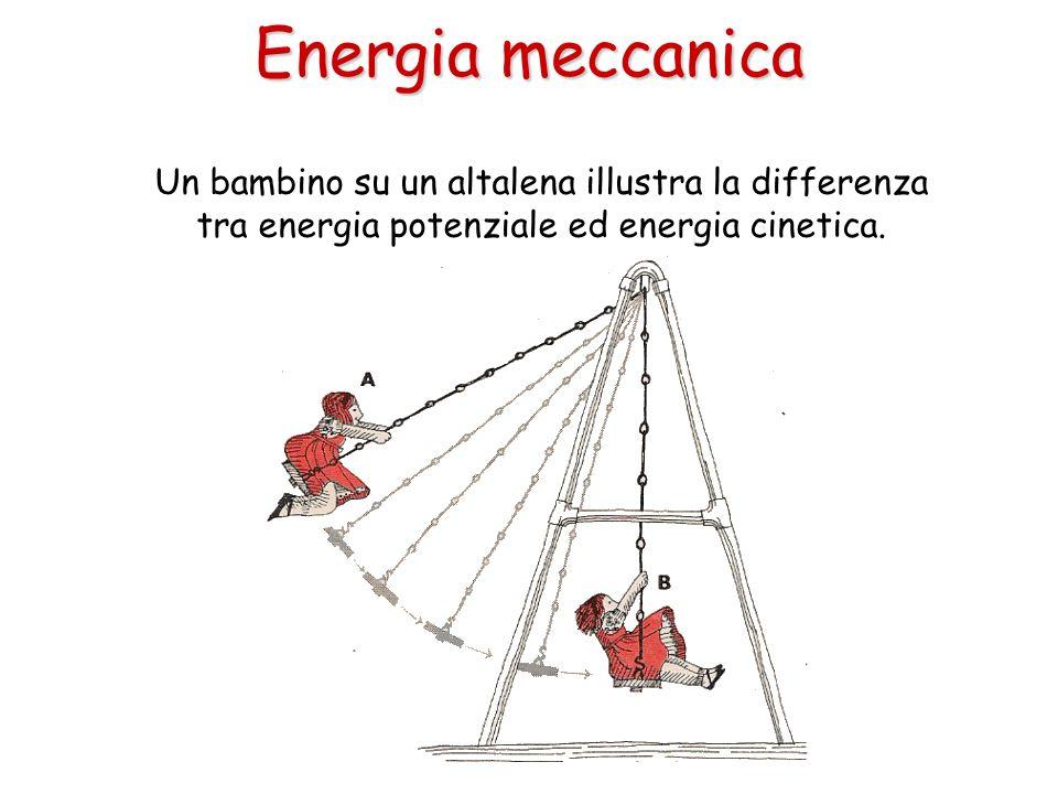 Energia meccanica Un bambino su un altalena illustra la differenza tra energia potenziale ed energia cinetica.