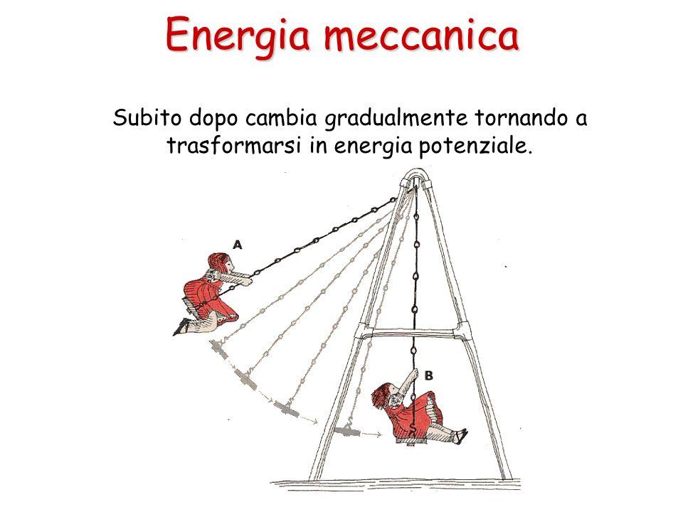 Energia meccanica Subito dopo cambia gradualmente tornando a trasformarsi in energia potenziale.