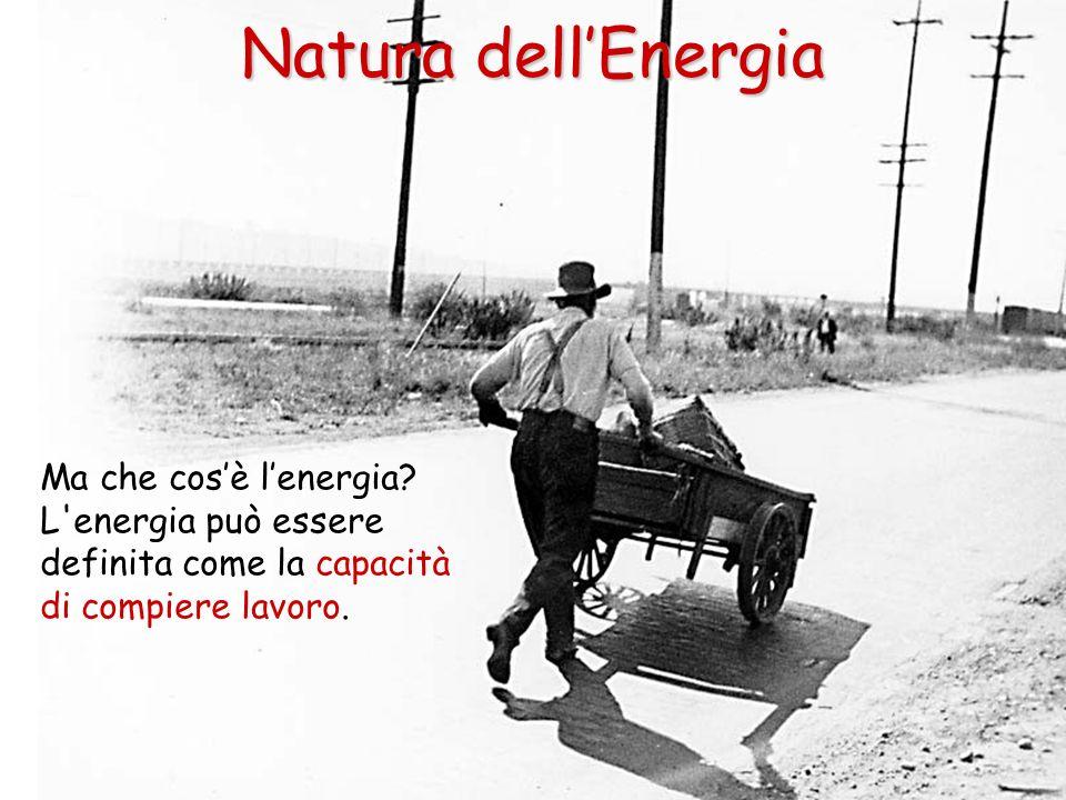 Natura dell'Energia Ma che cos'è l'energia