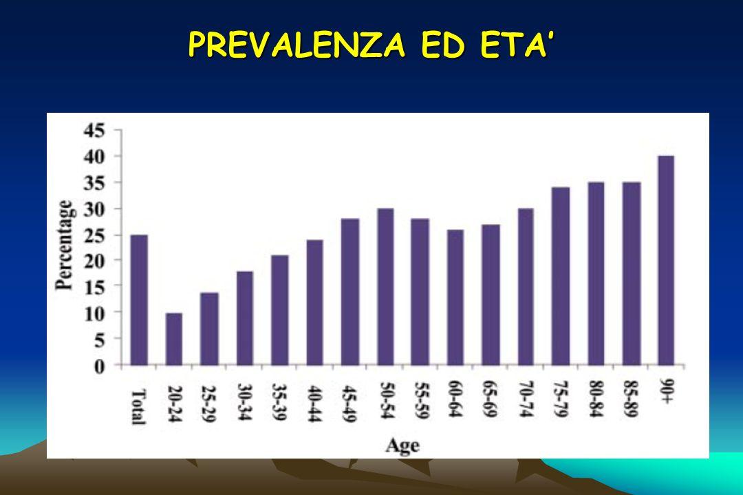 PREVALENZA ED ETA'