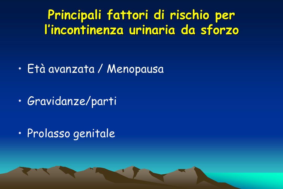 Principali fattori di rischio per l'incontinenza urinaria da sforzo