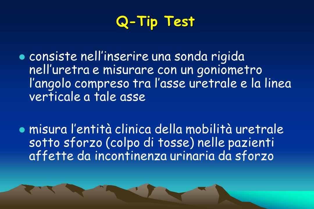 Q-Tip Test
