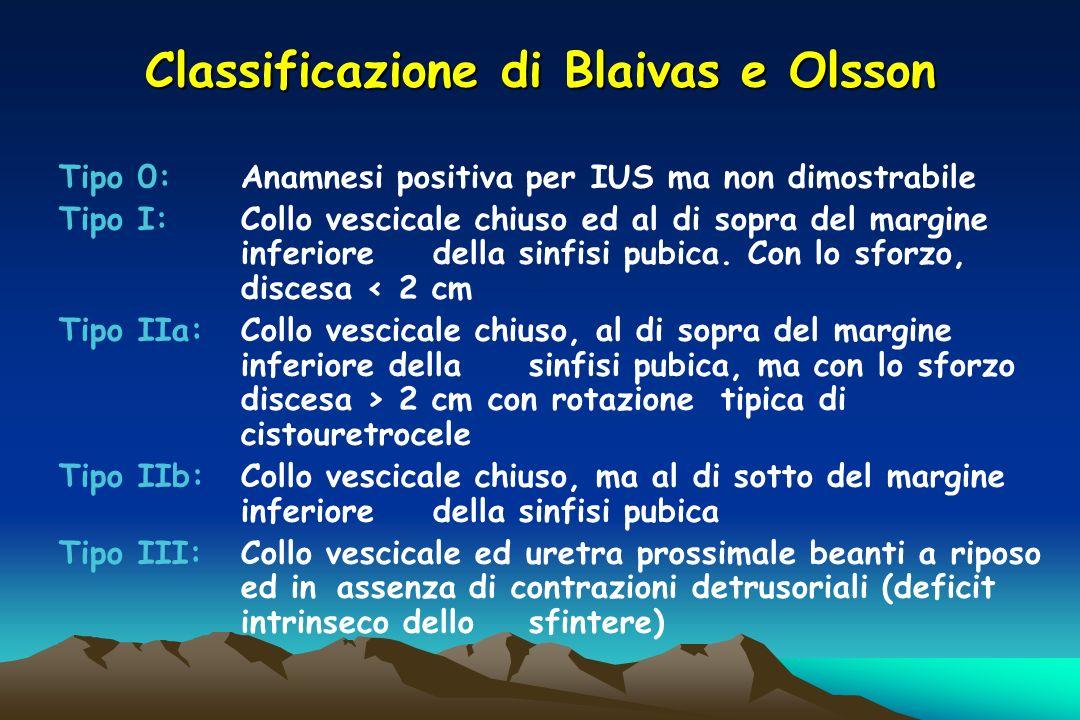 Classificazione di Blaivas e Olsson