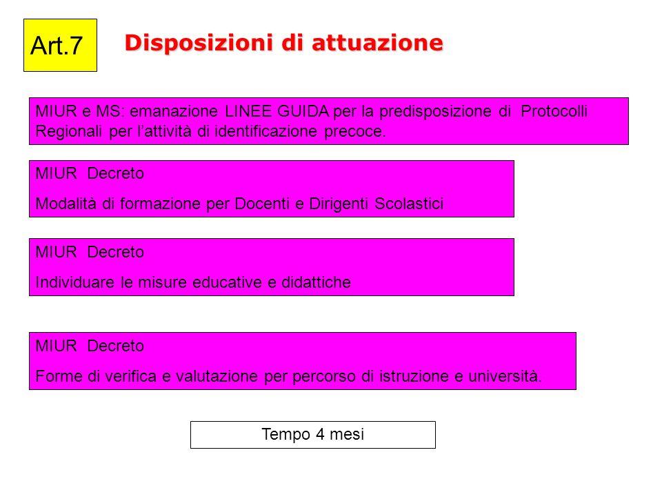 Disposizioni di attuazione