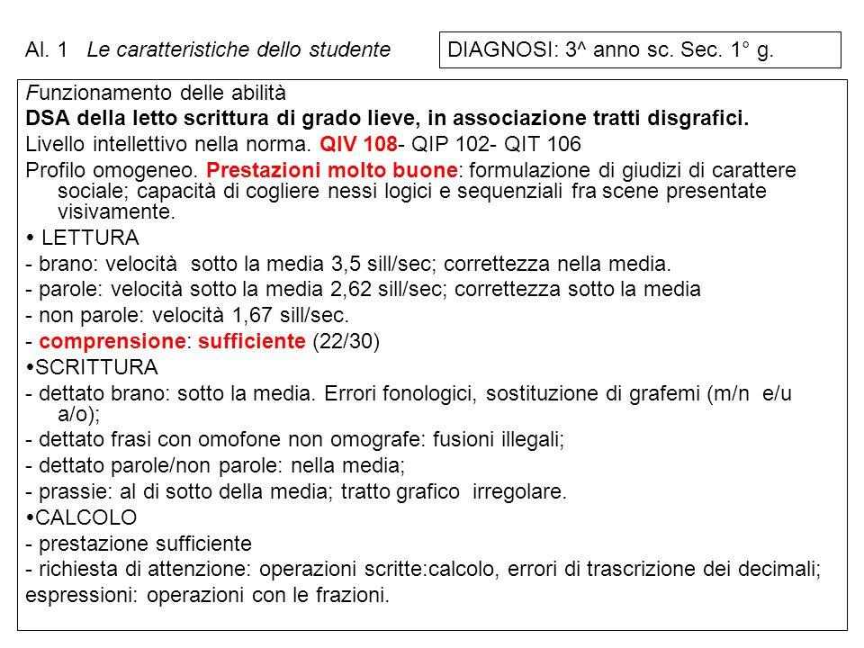 Al. 1 Le caratteristiche dello studente. DIAGNOSI: 3^ anno sc. Sec. 1° g. Funzionamento delle abilità.