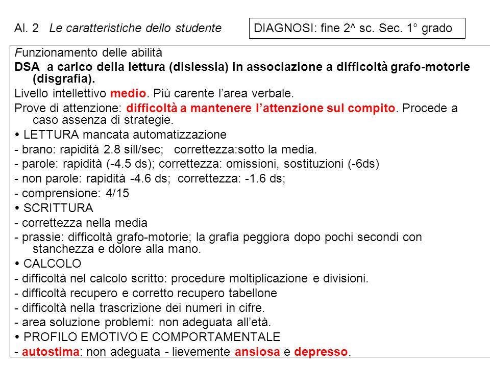 Al. 2Le caratteristiche dello studente. DIAGNOSI: fine 2^ sc. Sec. 1° grado. Funzionamento delle abilità.