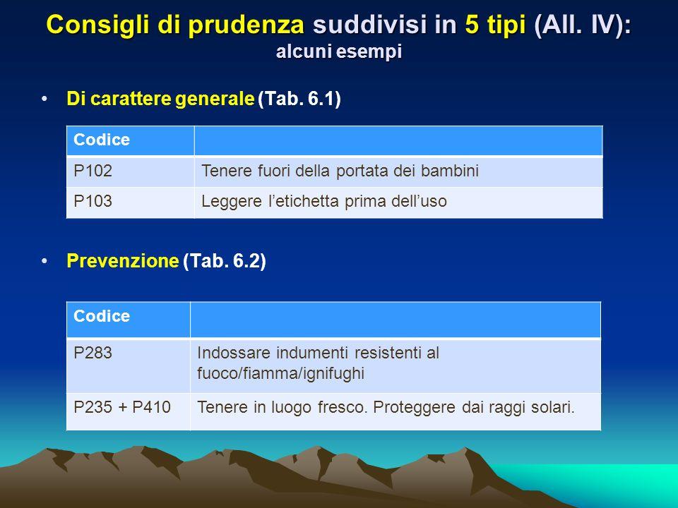 Consigli di prudenza suddivisi in 5 tipi (All. IV): alcuni esempi