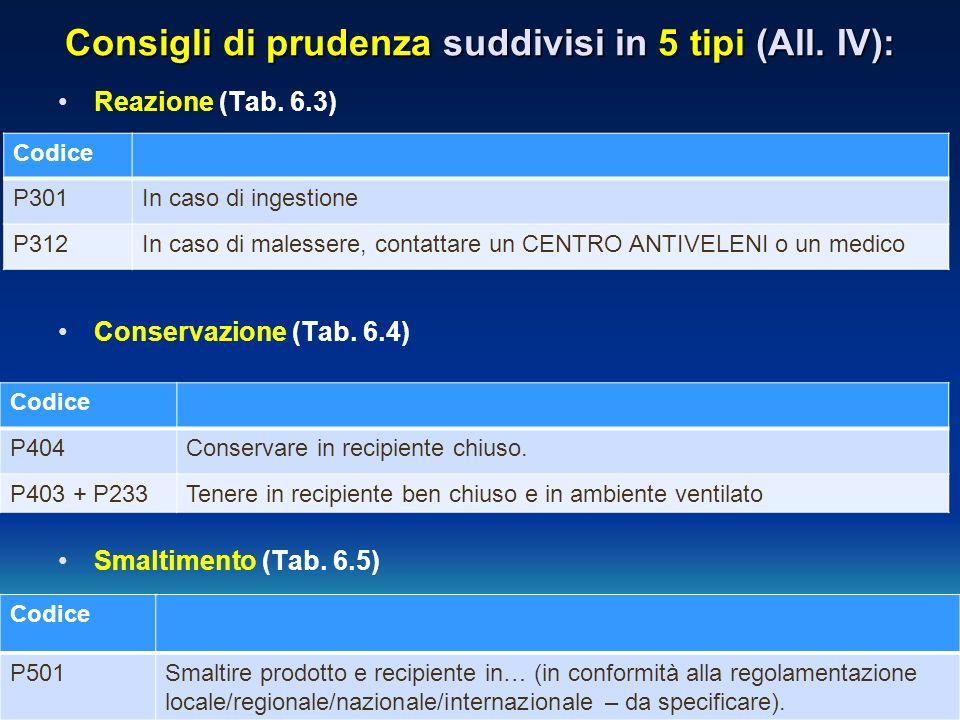 Consigli di prudenza suddivisi in 5 tipi (All. IV):