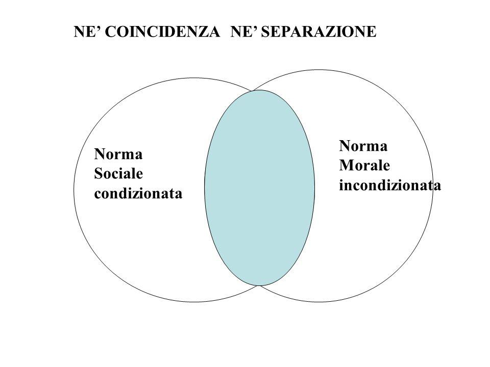 NE' COINCIDENZA NE' SEPARAZIONE