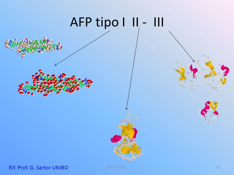 AFP tipo I II - III Rif. Prof. G. Sartor UNIBO MLB PT2012