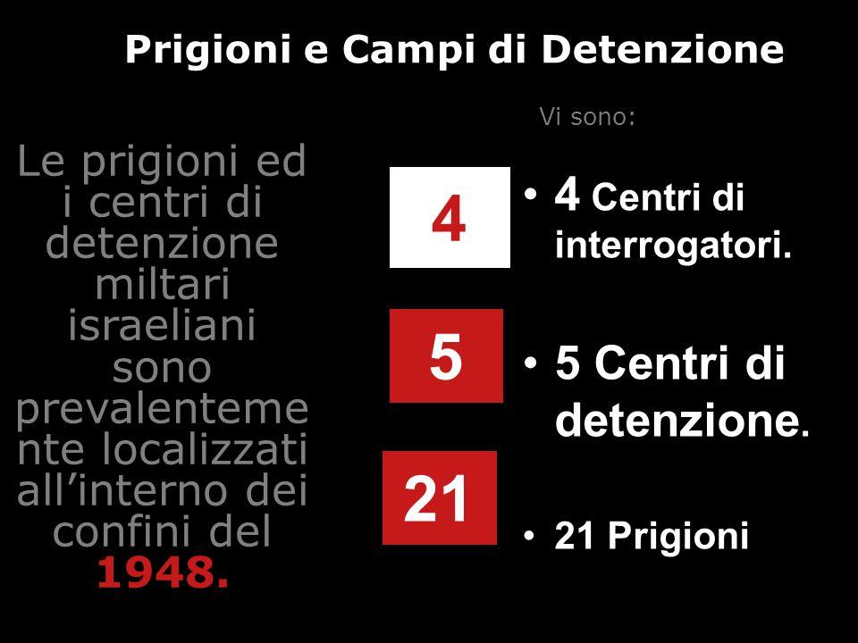 Prigioni e Campi di Detenzione