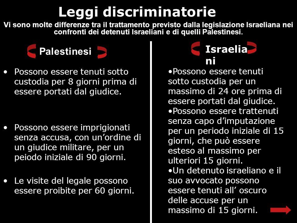 Leggi discriminatorie