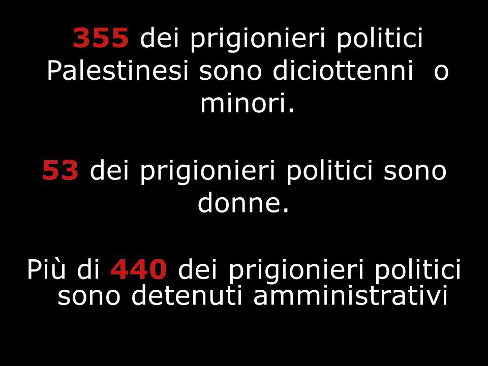 355 dei prigionieri politici Palestinesi sono diciottenni o minori.
