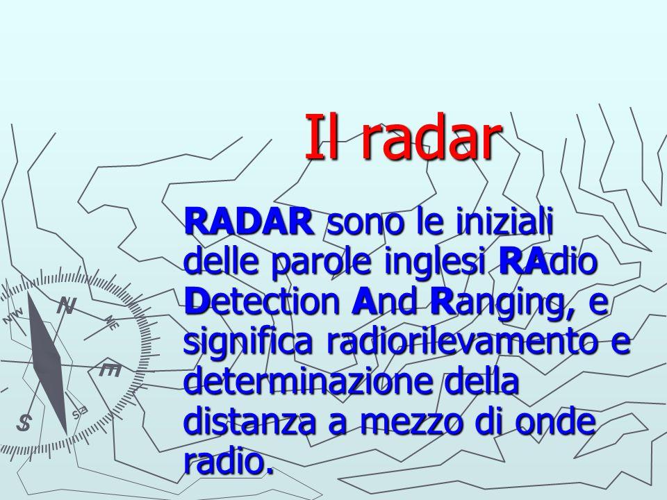 Il radar