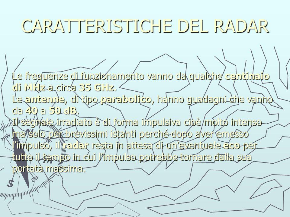 CARATTERISTICHE DEL RADAR