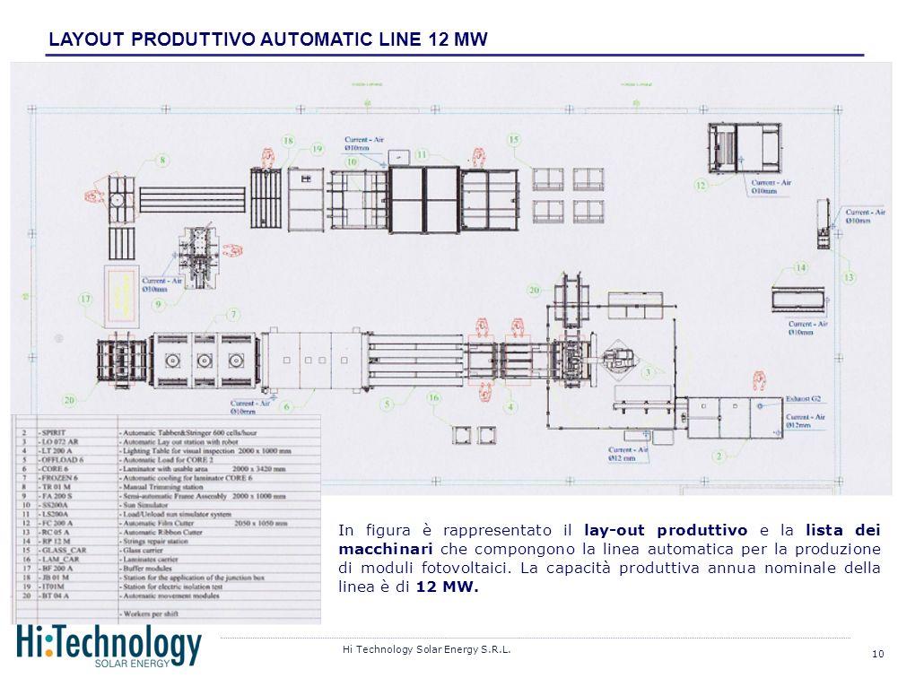 LAYOUT PRODUTTIVO AUTOMATIC LINE 12 MW