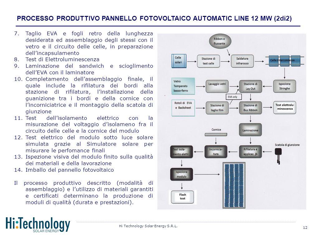 PROCESSO PRODUTTIVO PANNELLO FOTOVOLTAICO AUTOMATIC LINE 12 MW (2di2)