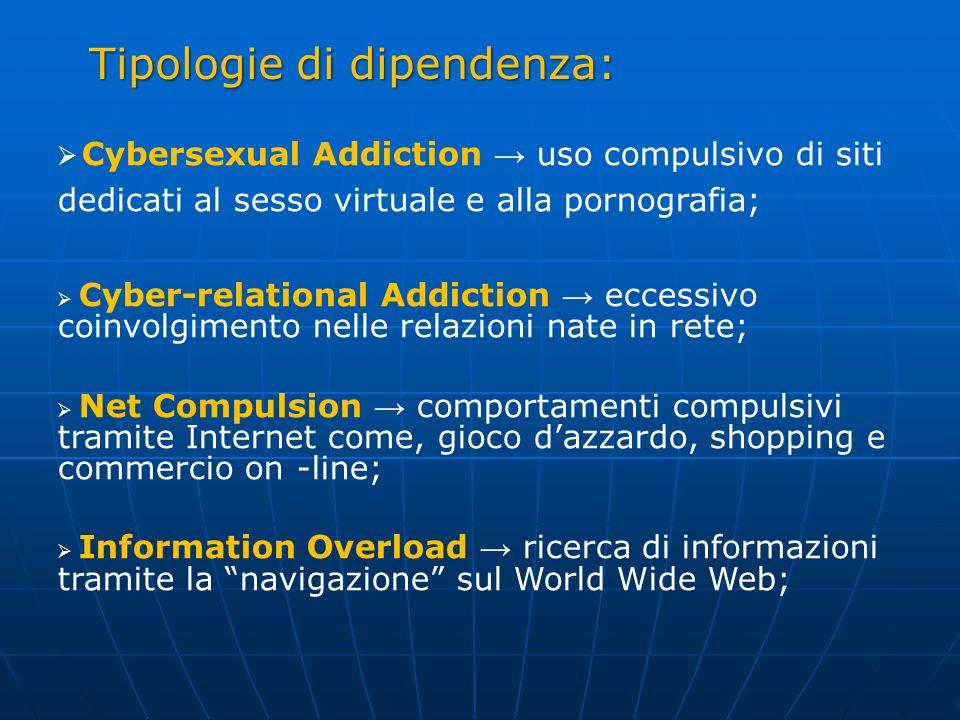 Tipologie di dipendenza: