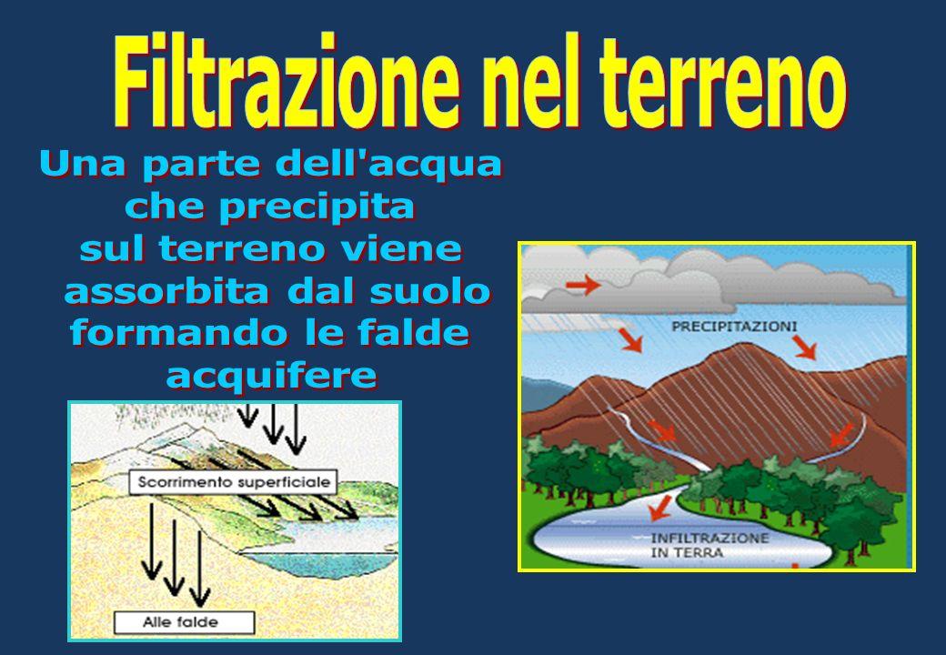 Filtrazione nel terreno