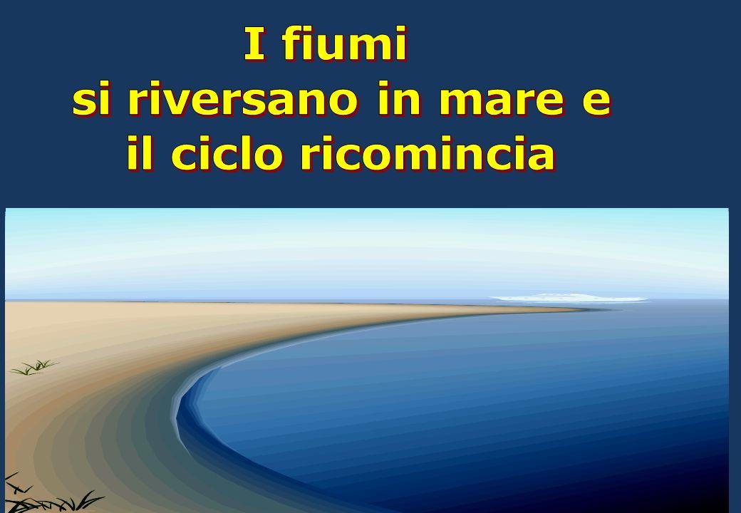 I fiumi si riversano in mare e il ciclo ricomincia