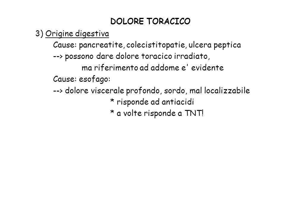 DOLORE TORACICO 3) Origine digestiva