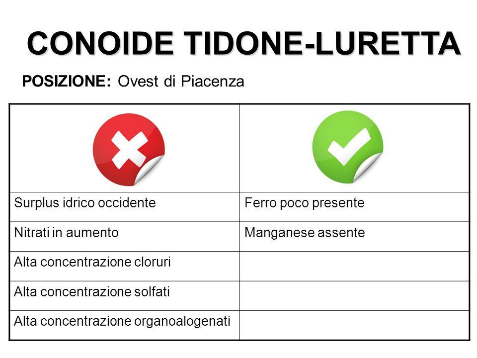 CONOIDE TIDONE-LURETTA