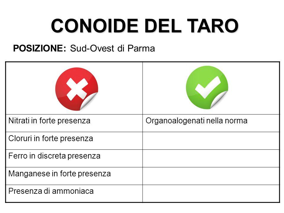 CONOIDE DEL TARO POSIZIONE: Sud-Ovest di Parma