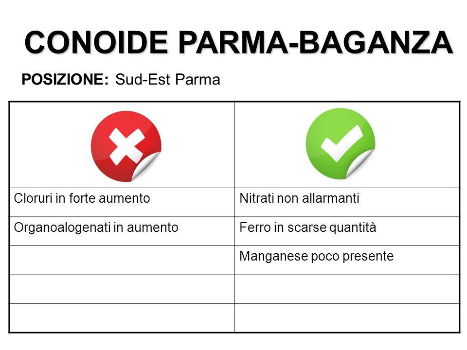 CONOIDE PARMA-BAGANZA