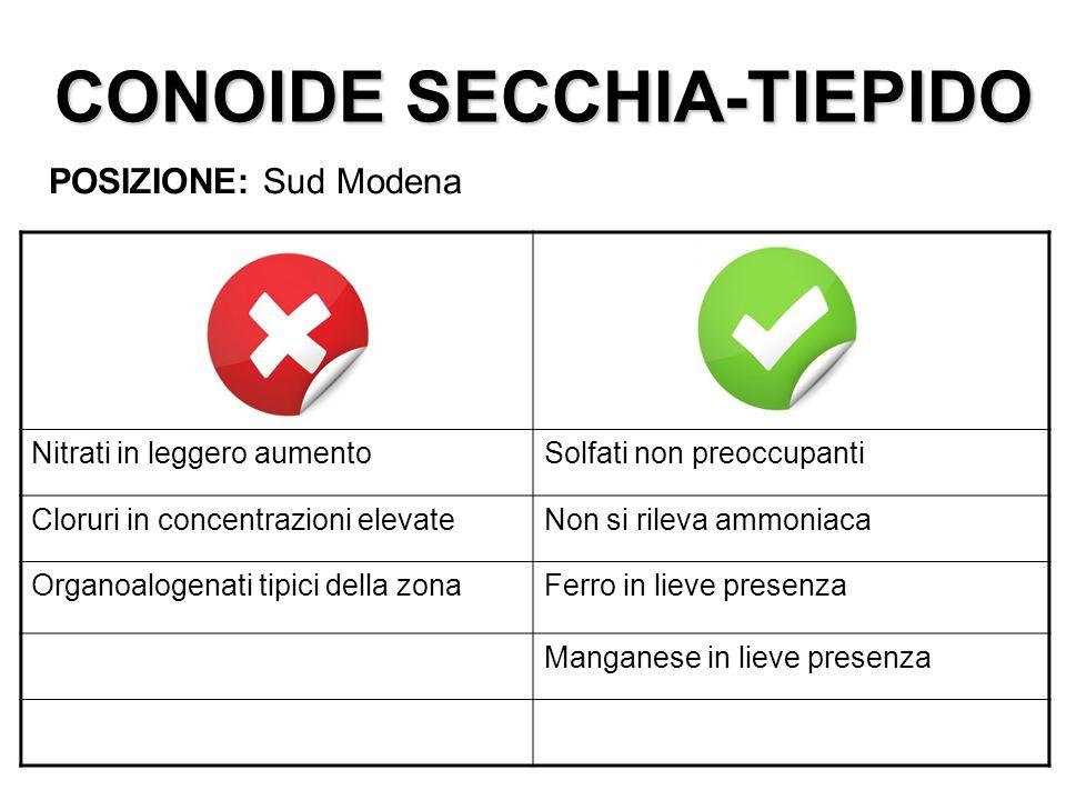 CONOIDE SECCHIA-TIEPIDO