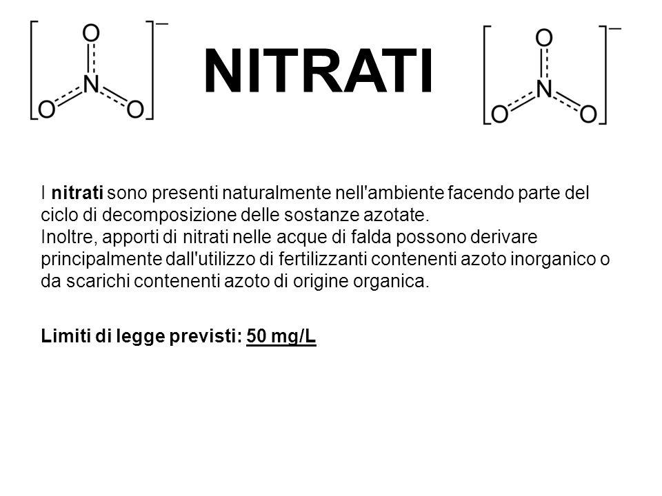 NITRATI