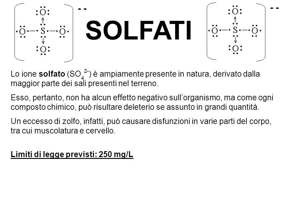 - - - - SOLFATI. Lo ione solfato (SO42-) è ampiamente presente in natura, derivato dalla maggior parte dei sali presenti nel terreno.