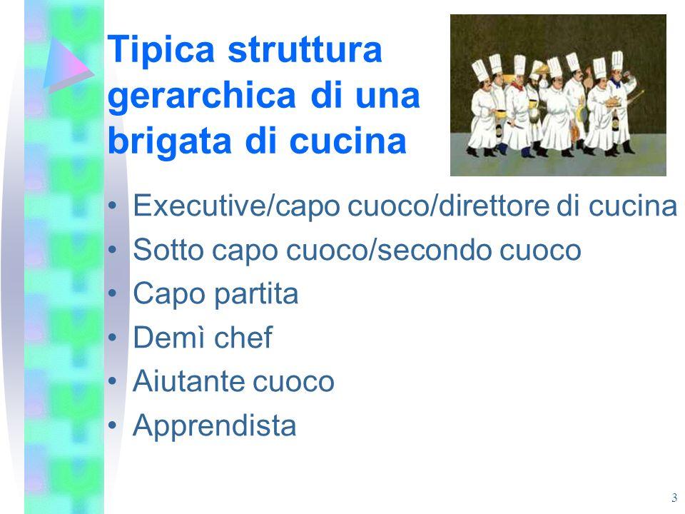 Tipica struttura gerarchica di una brigata di cucina