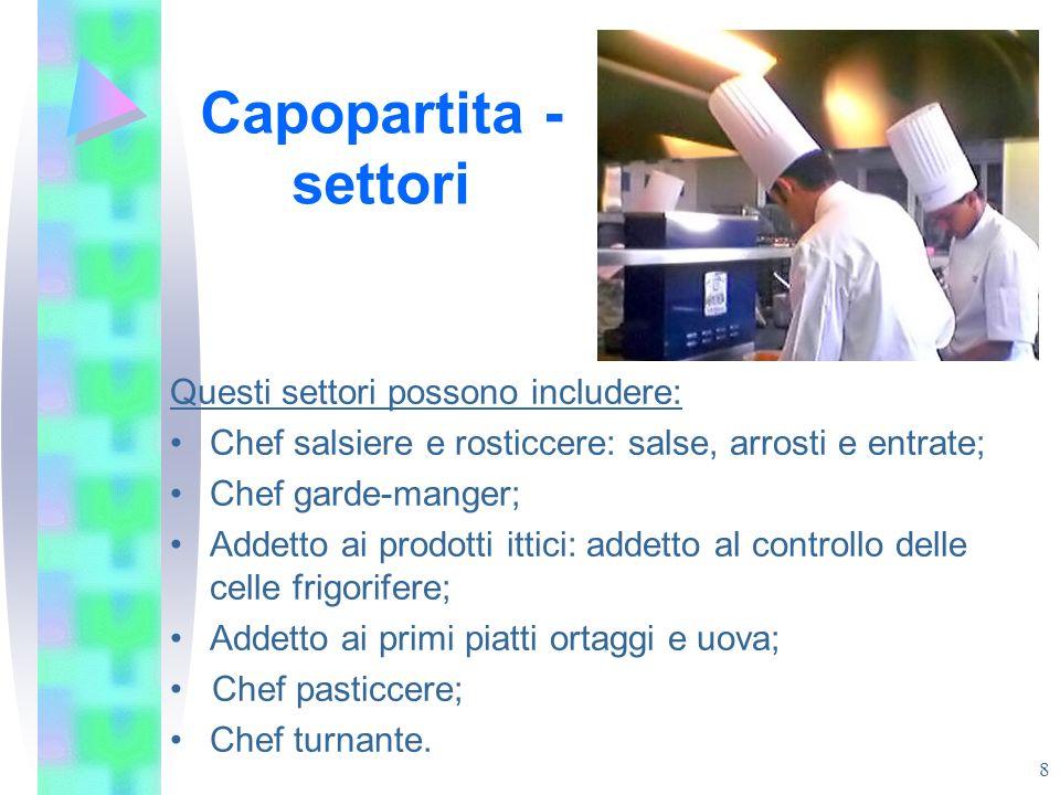 Capopartita - settori Questi settori possono includere: